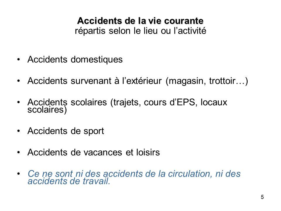 16 Les accidents denfants dans la maison Endroits plus dangereux que dautres :
