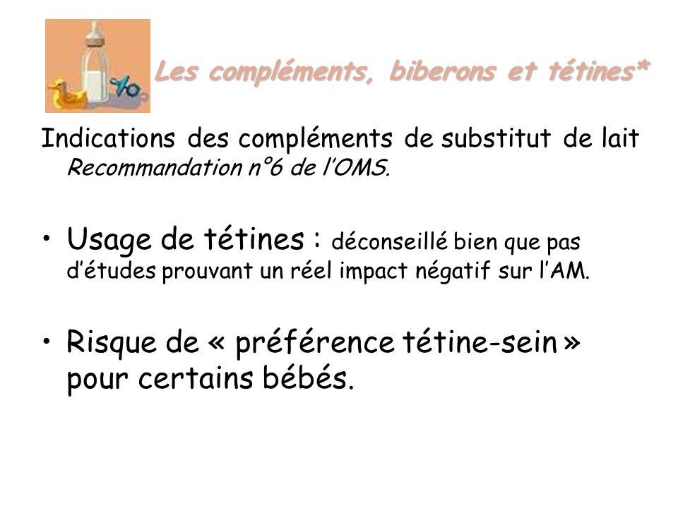 Indications des compléments de substitut de lait Recommandation n°6 de lOMS.