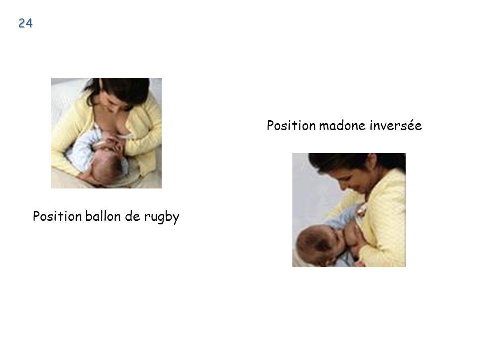Position ballon de rugby Position madone inversée 24