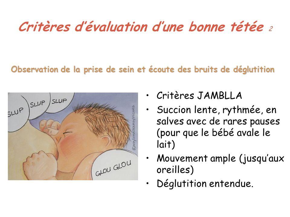 Critères dévaluation dune bonne tétée 2 Critères JAMBLLA Succion lente, rythmée, en salves avec de rares pauses (pour que le bébé avale le lait) Mouvement ample (jusquaux oreilles) Déglutition entendue.