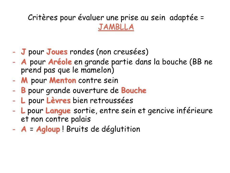 JAMBLLA Critères pour évaluer une prise au sein adaptée = JAMBLLA -JJoues -J pour Joues rondes (non creusées) -A Aréole -A pour Aréole en grande parti