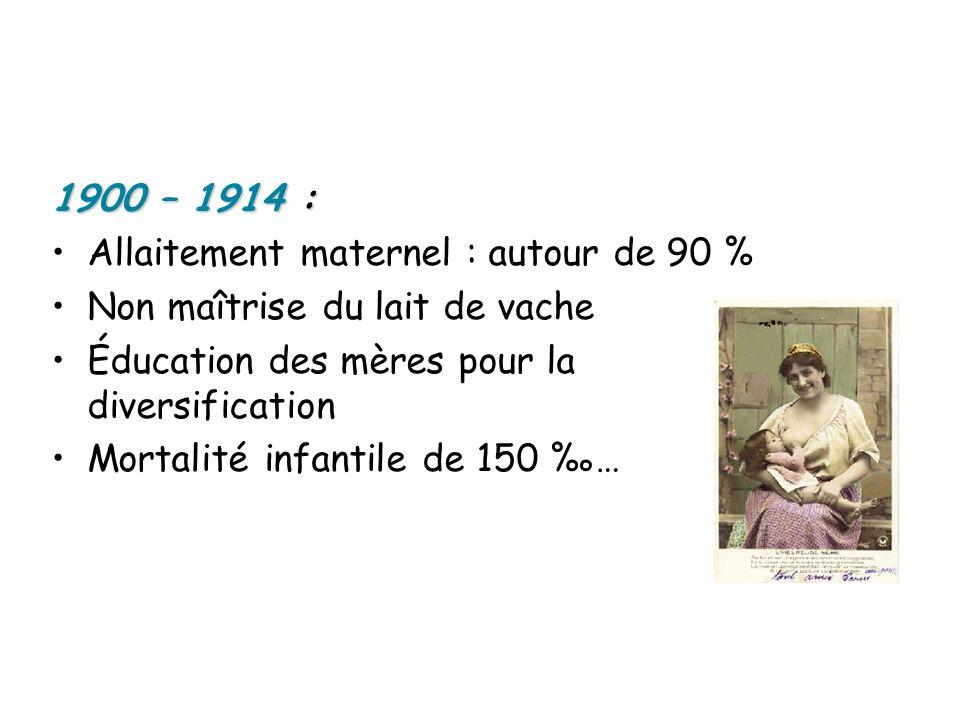 1900 – 1914 : Allaitement maternel : autour de 90 % Non maîtrise du lait de vache Éducation des mères pour la diversification Mortalité infantile de 1