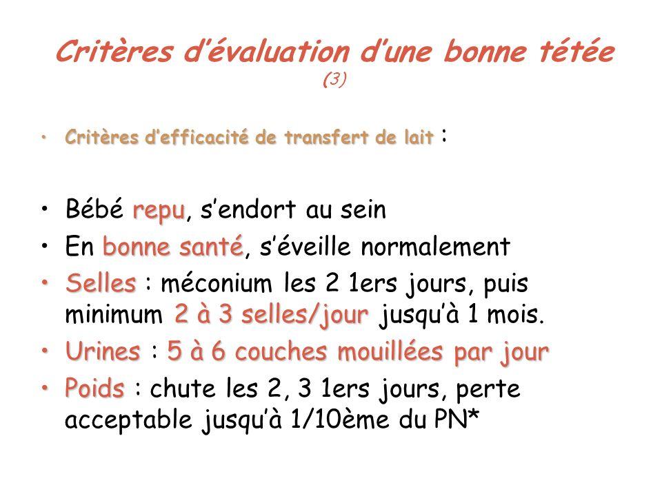 Critères dévaluation dune bonne tétée (3) Critères defficacité de transfert de laitCritères defficacité de transfert de lait : repuBébé repu, sendort