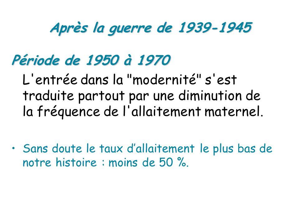 Après la guerre de 1939-1945 Période de 1950 à 1970 L entrée dans la modernité s est traduite partout par une diminution de la fréquence de l allaitement maternel.