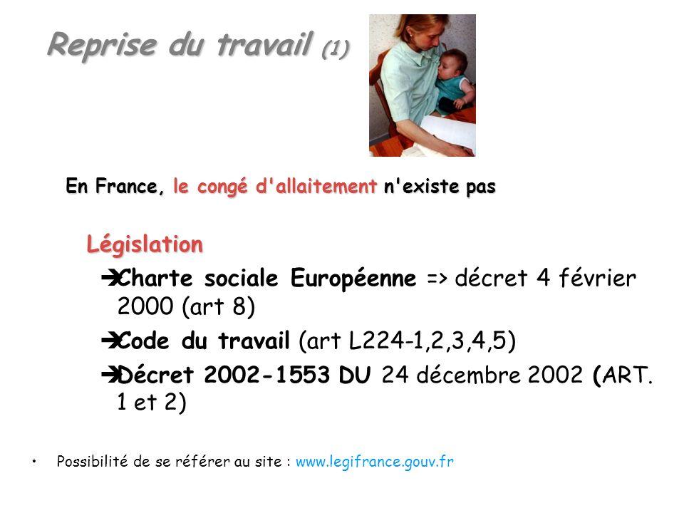 Reprise du travail (1) En France, le congé d allaitement n existe pas Législation Législation Charte sociale Européenne => décret 4 février 2000 (art 8) Code du travail (art L224-1,2,3,4,5) Décret 2002-1553 DU 24 décembre 2002 (ART.