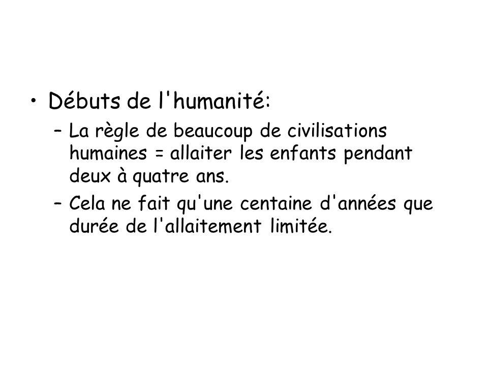 Débuts de l'humanité: –La règle de beaucoup de civilisations humaines = allaiter les enfants pendant deux à quatre ans. –Cela ne fait qu'une centaine