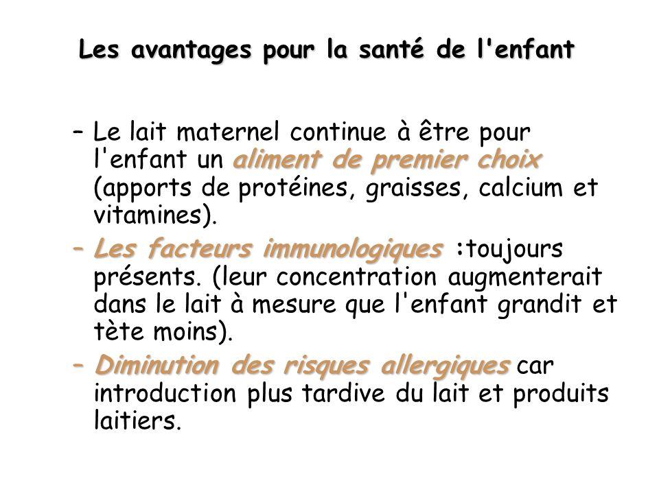 Les avantages pour la santé de l'enfant aliment de premier choix –Le lait maternel continue à être pour l'enfant un aliment de premier choix (apports