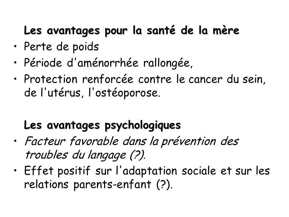 Les avantages pour la santé de la mère Perte de poids Période d'aménorrhée rallongée, Protection renforcée contre le cancer du sein, de l'utérus, l'os