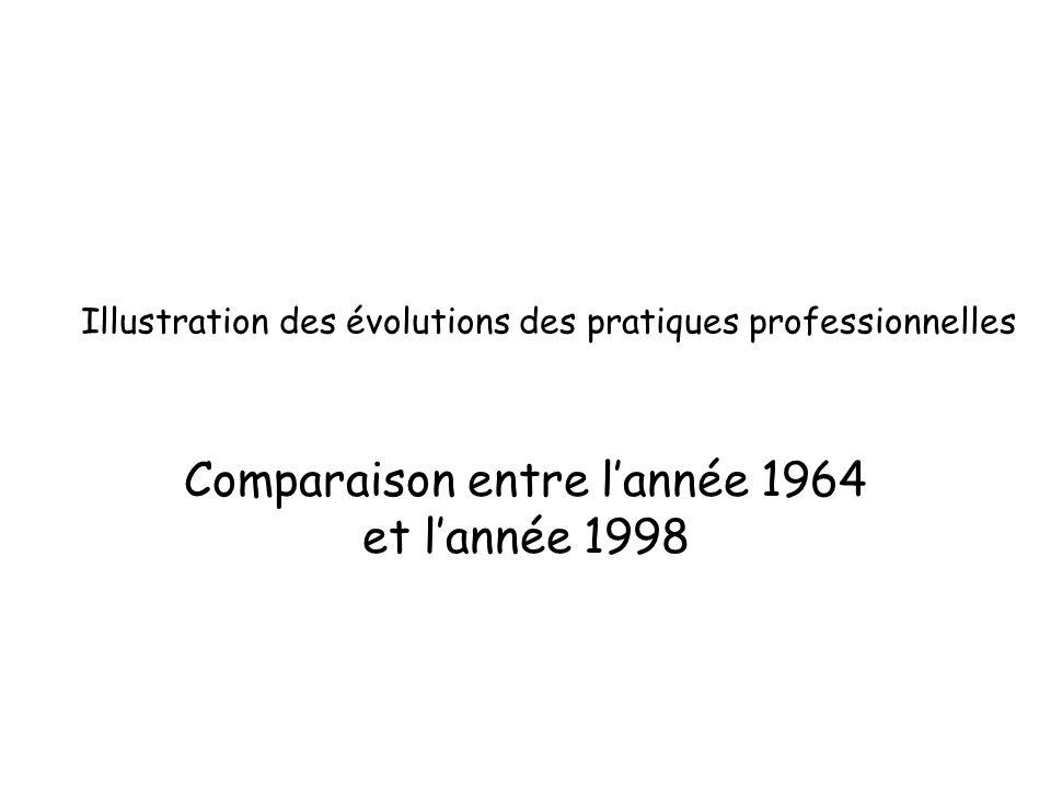 Illustration des évolutions des pratiques professionnelles Comparaison entre lannée 1964 et lannée 1998