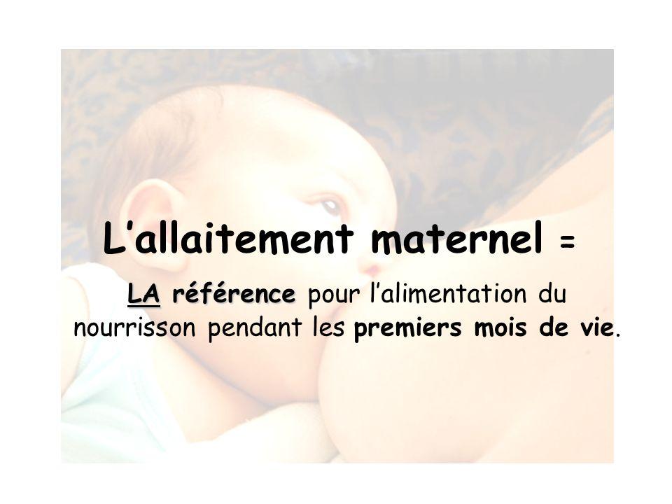 Lallaitement maternel = LA référence LA référence pour lalimentation du nourrisson pendant les premiers mois de vie.