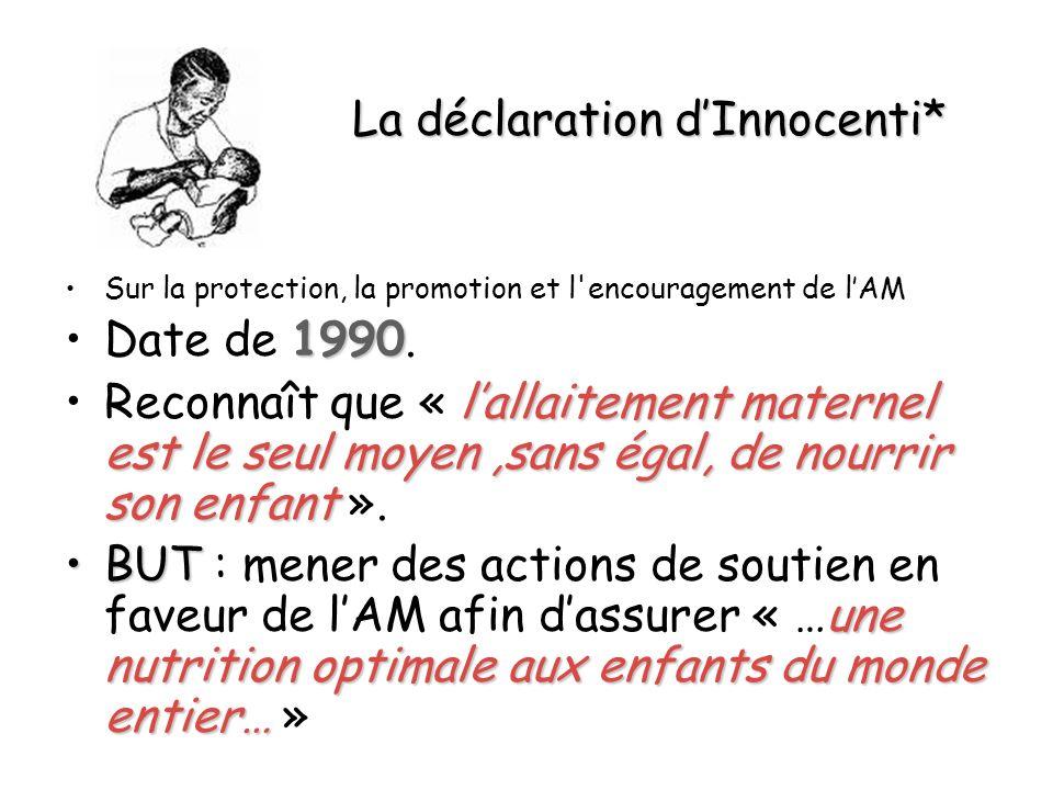 La déclaration dInnocenti* Sur la protection, la promotion et l'encouragement de lAM 1990Date de 1990. lallaitement maternel est le seul moyen,sans ég