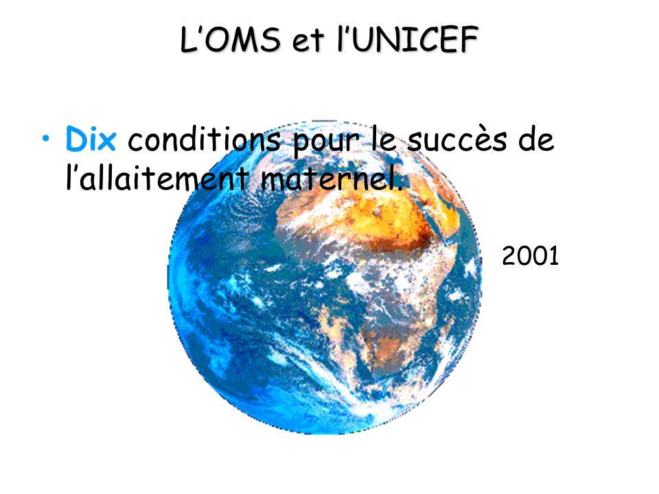LOMS et lUNICEF Dix conditions pour le succès de lallaitement maternel. 2001