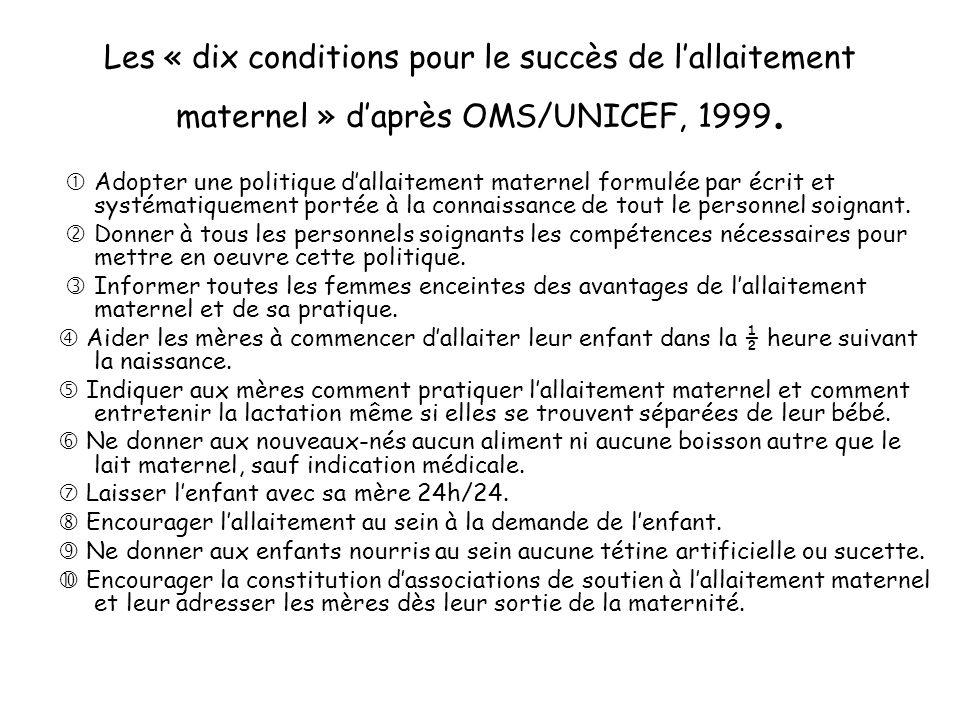 Les « dix conditions pour le succès de lallaitement maternel » daprès OMS/UNICEF, 1999.