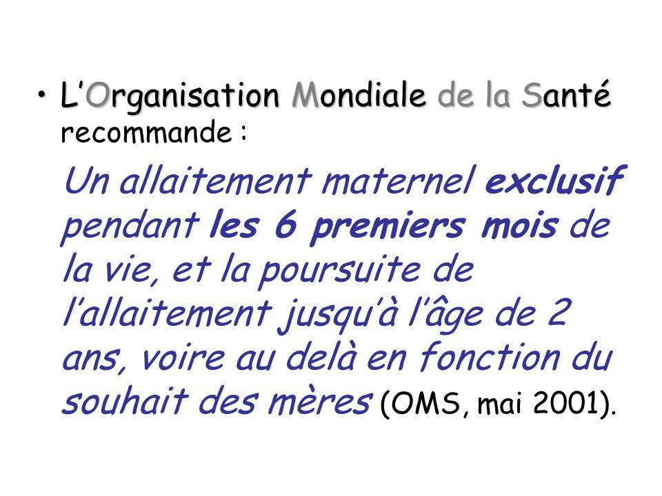 LOrganisation Mondiale de la SantéLOrganisation Mondiale de la Santé recommande : Un allaitement maternel exclusif pendant les 6 premiers mois de la vie, et la poursuite de lallaitement jusquà lâge de 2 ans, voire au delà en fonction du souhait des mères (OMS, mai 2001).