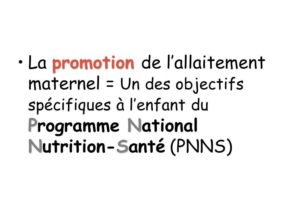 promotion PN NSLa promotion de lallaitement maternel = Un des objectifs spécifiques à lenfant du Programme National Nutrition-Santé (PNNS)