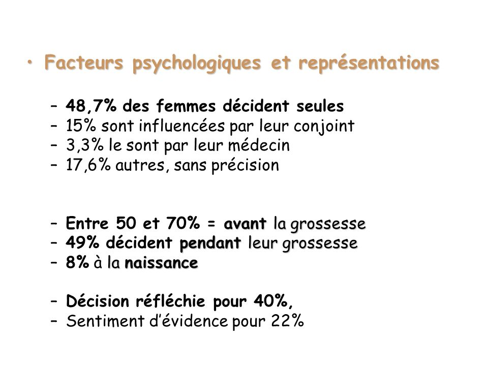 Facteurs psychologiques et représentationsFacteurs psychologiques et représentations –48,7% des femmes décident seules –15% sont influencées par leur