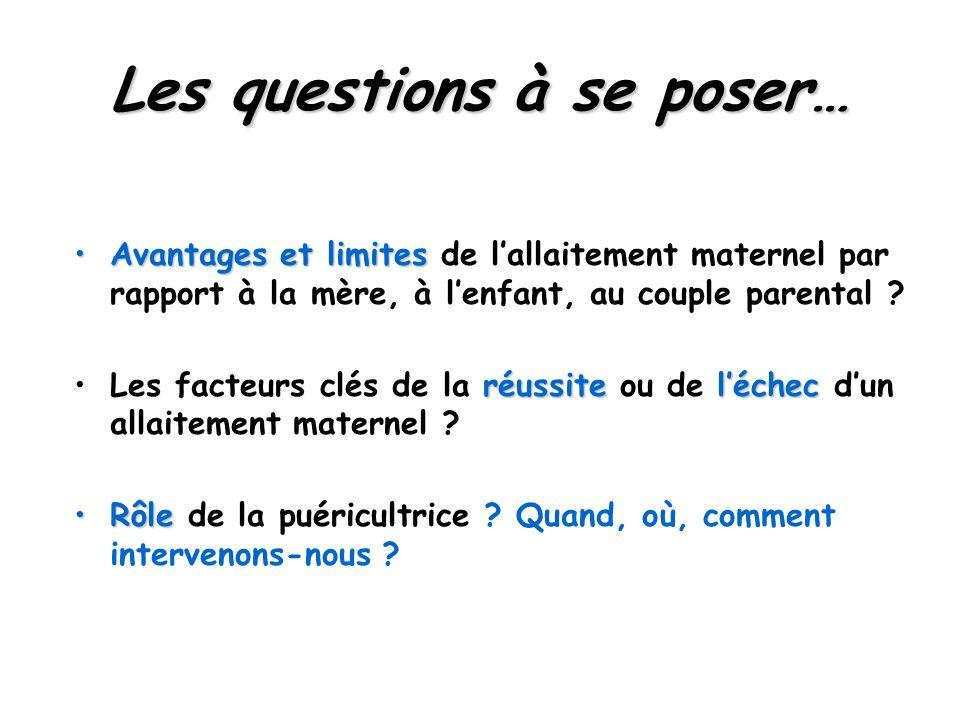 Les questions à se poser… Avantages et limitesAvantages et limites de lallaitement maternel par rapport à la mère, à lenfant, au couple parental ? réu