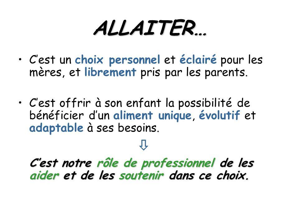 ALLAITER… Cest un choix personnel et éclairé pour les mères, et librement pris par les parents. Cest offrir à son enfant la possibilité de bénéficier