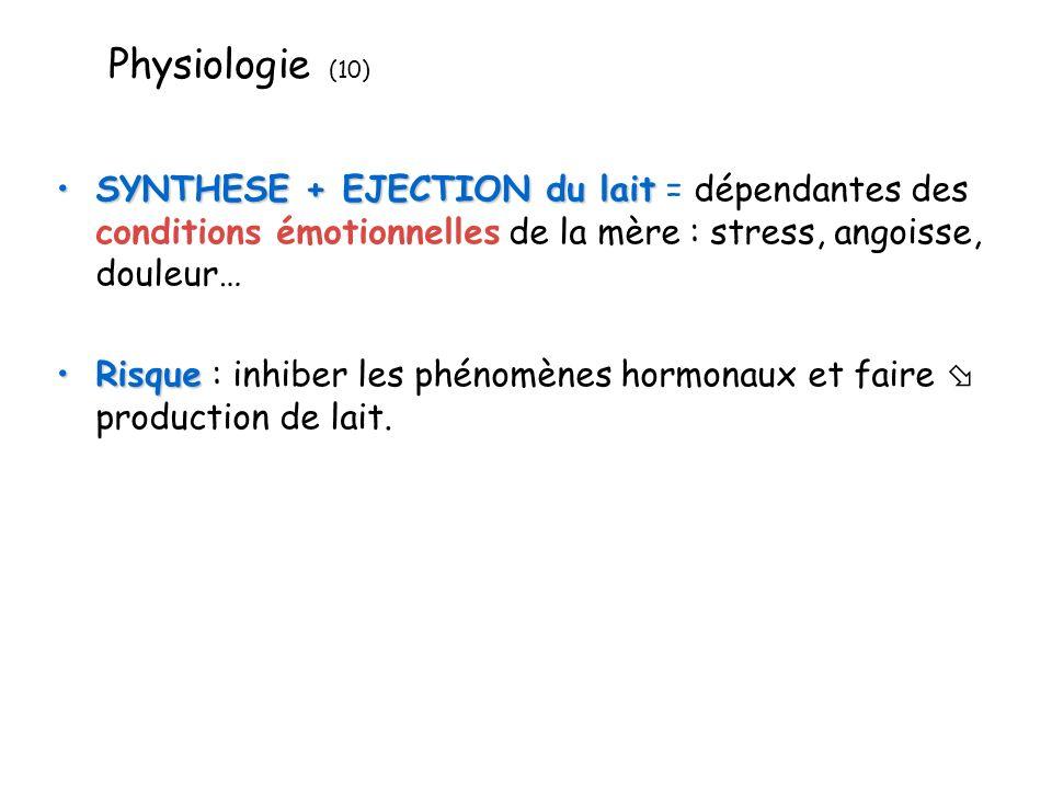 Physiologie (10) SYNTHESE + EJECTION du laitSYNTHESE + EJECTION du lait = dépendantes des conditions émotionnelles de la mère : stress, angoisse, doul