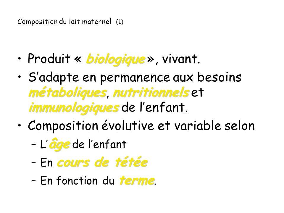Composition du lait maternel (1) biologiqueProduit « biologique », vivant. métaboliquesnutritionnels immunologiquesSadapte en permanence aux besoins m