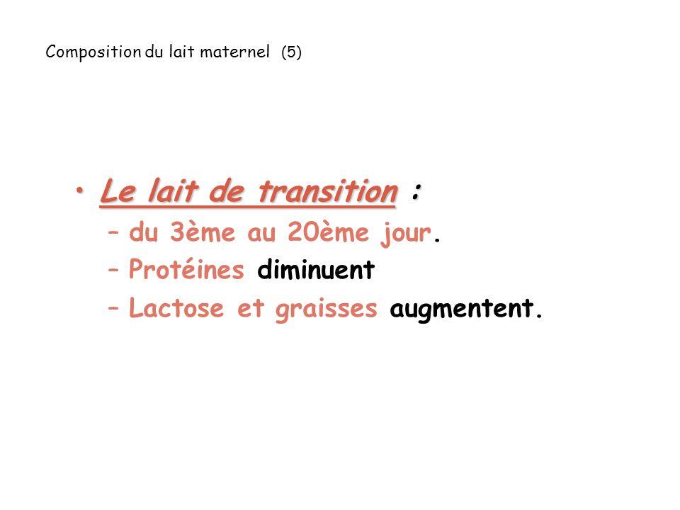 Composition du lait maternel (5) Le lait de transition :Le lait de transition : –du 3ème au 20ème jour.
