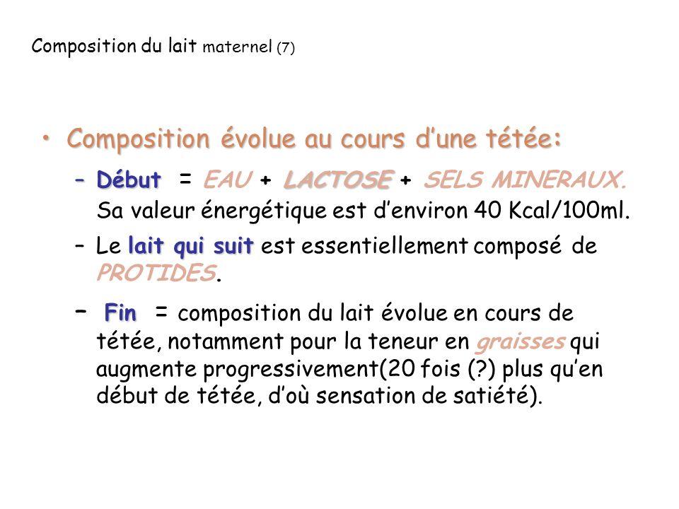 Composition du lait maternel (7) Composition évolue au cours dune tétée:Composition évolue au cours dune tétée: –DébutLACTOSE –Début = EAU + LACTOSE + SELS MINERAUX.