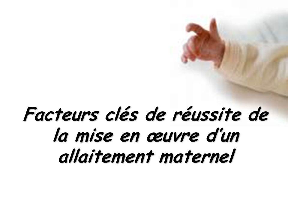 Facteurs clés de réussite de la mise en œuvre dun allaitement maternel