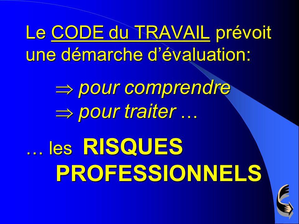 LEVALUATION DES RISQUES : UNE OBLIGATION POUR LEMPLOYEUR !!!