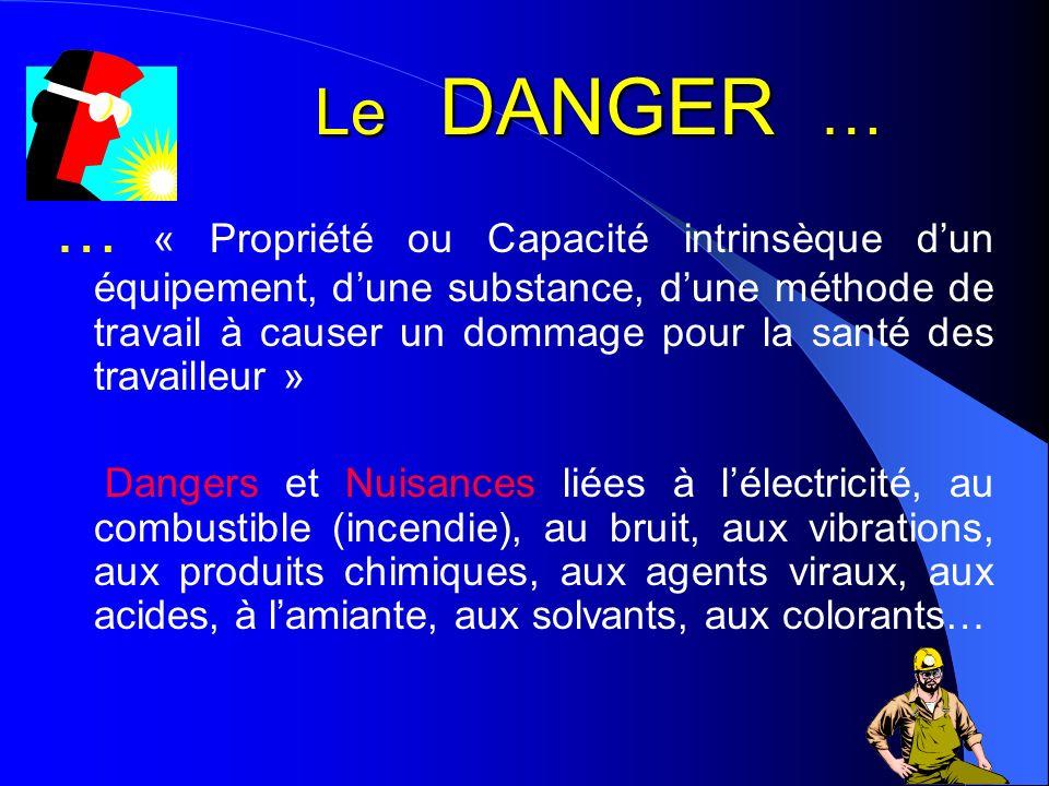 1) Pour IDENTIFIER … … il faut DISTINGUER : 1) Pour IDENTIFIER … … il faut DISTINGUER : La notion de DANGER La notion de RISQUE
