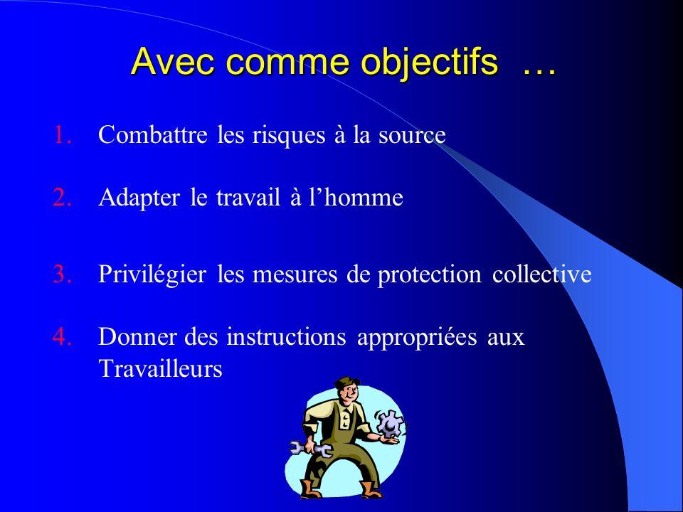 … pour Elaborer … et Mettre en Oeuvre Un PROGRAMME de PREVENTION ! de PREVENTION !