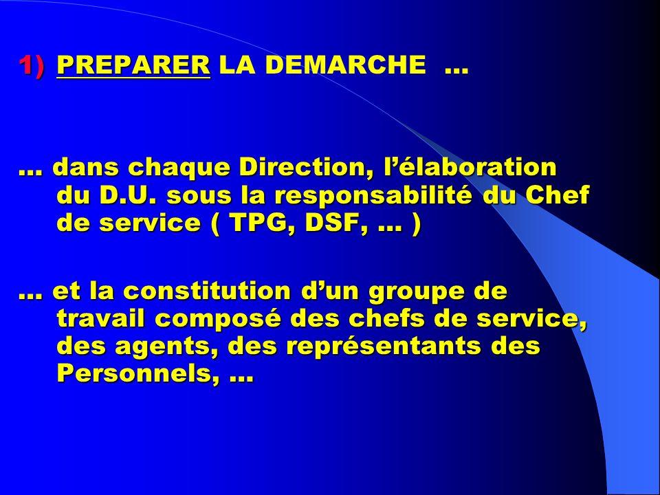 LA DEMARCHE DE PREVENTION … LA DEMARCHE DE PREVENTION … … EN 5ETAPES