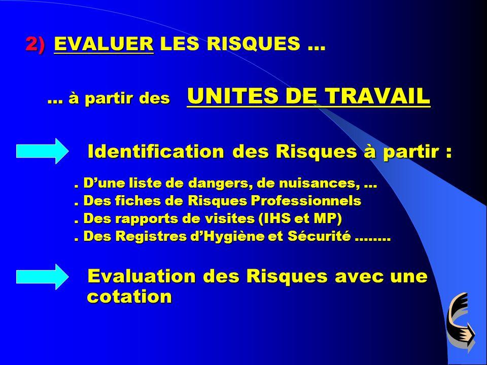 1)PREPARER 1)PREPARER LA DEMARCHE … … dans chaque Direction, lélaboration du D.U. sous la responsabilité du Chef de service ( TPG, DSF, … ) … et la co