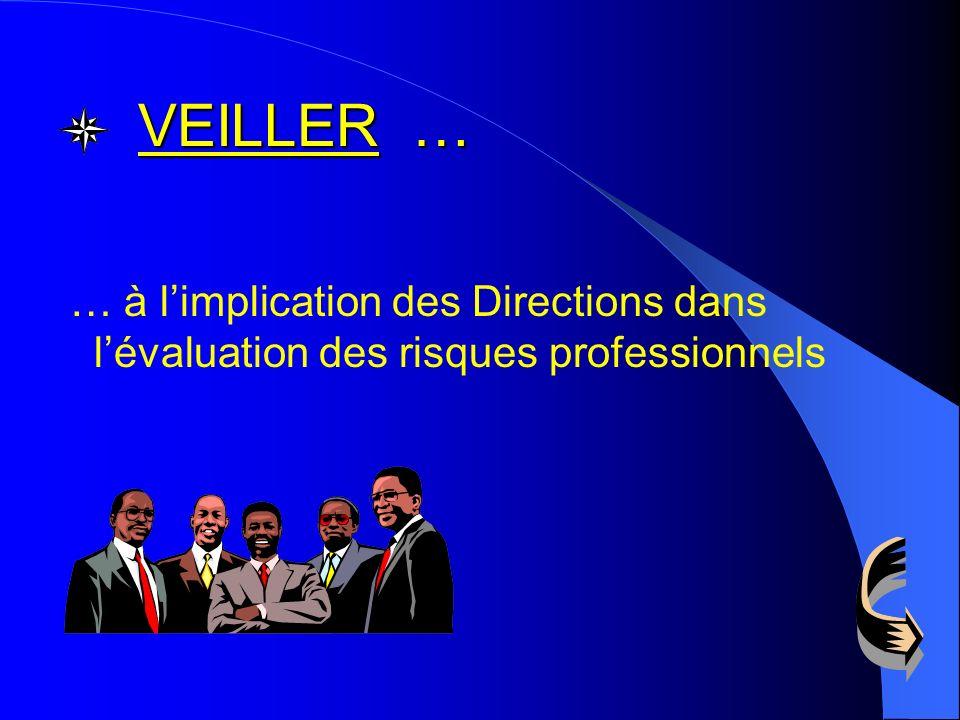 ETRE PRESENT … DOCUMENT UNIQUE … dans lélaboration du DOCUMENT UNIQUE pour pointer les Risques Professionnels dans chaque unité de travail