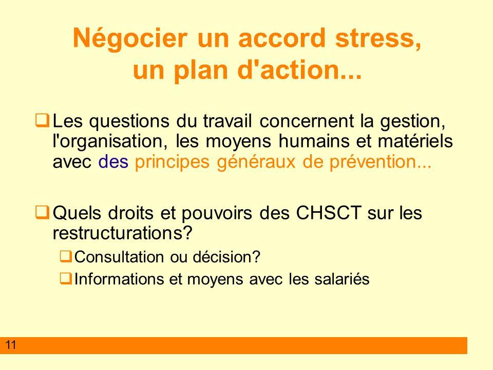 11 Les questions du travail concernent la gestion, l organisation, les moyens humains et matériels avec des principes généraux de prévention...