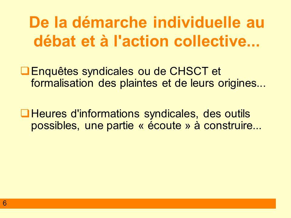 6 De la démarche individuelle au débat et à l action collective...