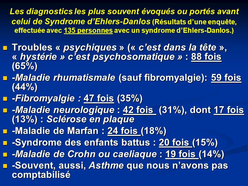 Les diagnostics les plus souvent évoqués ou portés avant celui de Syndrome dEhlers-Danlos (Résultats dune enquête, effectuée avec 135 personnes avec u