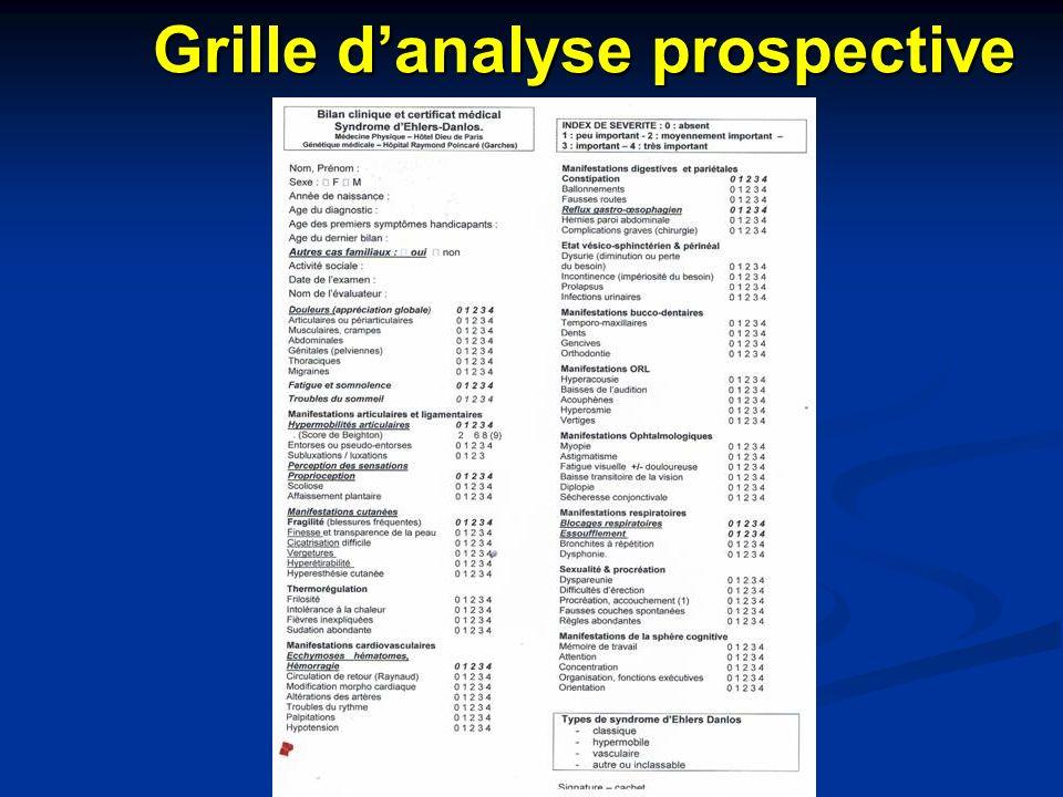 Grille danalyse prospective