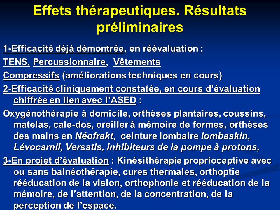 Effets thérapeutiques. Résultats préliminaires 1-Efficacité déjà démontrée, en réévaluation : TENS, Percussionnaire, Vêtements Compressifs (améliorati
