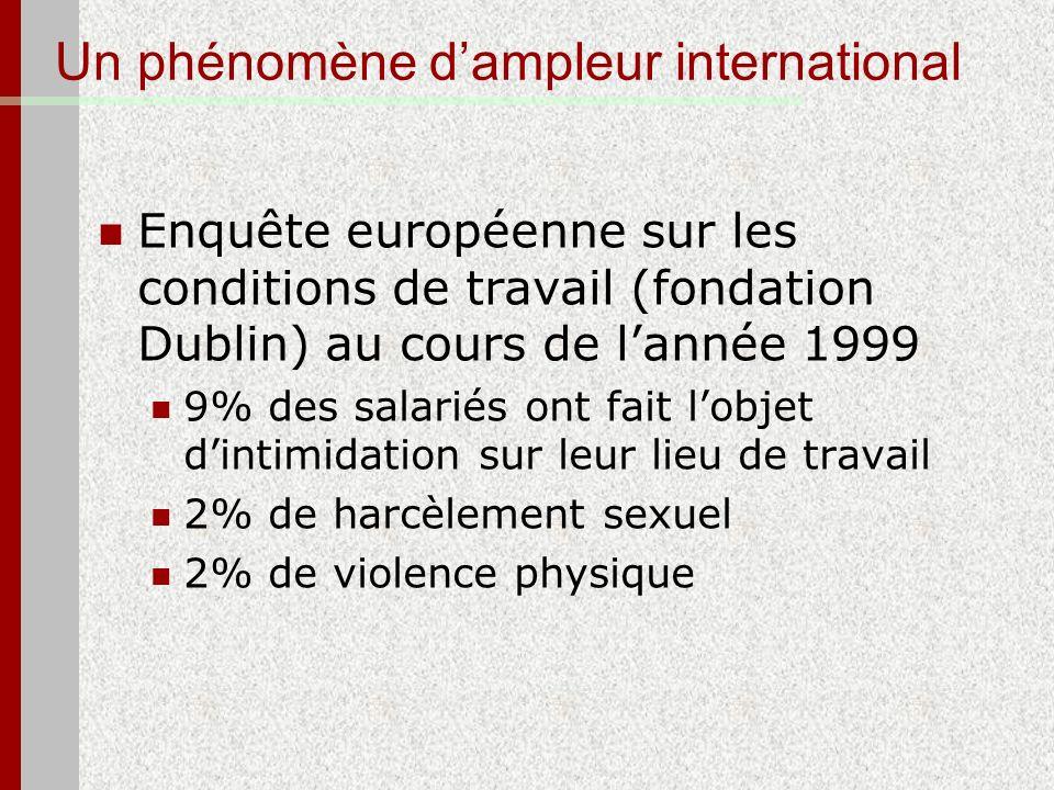Un phénomène dampleur international Enquête européenne sur les conditions de travail (fondation Dublin) au cours de lannée 1999 9% des salariés ont fa