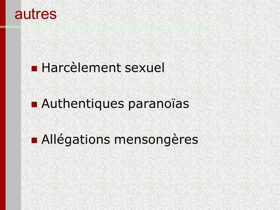 autres Harcèlement sexuel Authentiques paranoïas Allégations mensongères