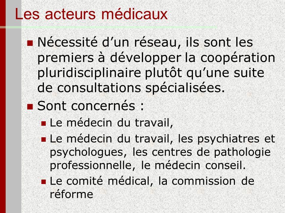 Les acteurs médicaux Nécessité dun réseau, ils sont les premiers à développer la coopération pluridisciplinaire plutôt quune suite de consultations sp