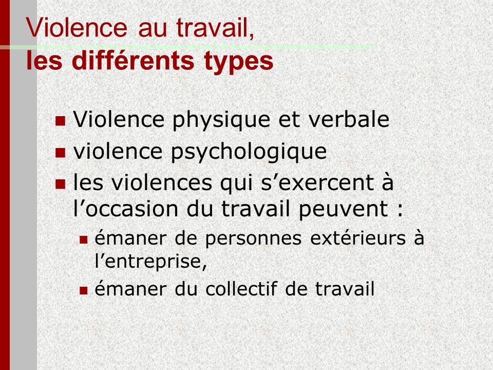 Violence au travail, les différents types Violence physique et verbale violence psychologique les violences qui sexercent à loccasion du travail peuve