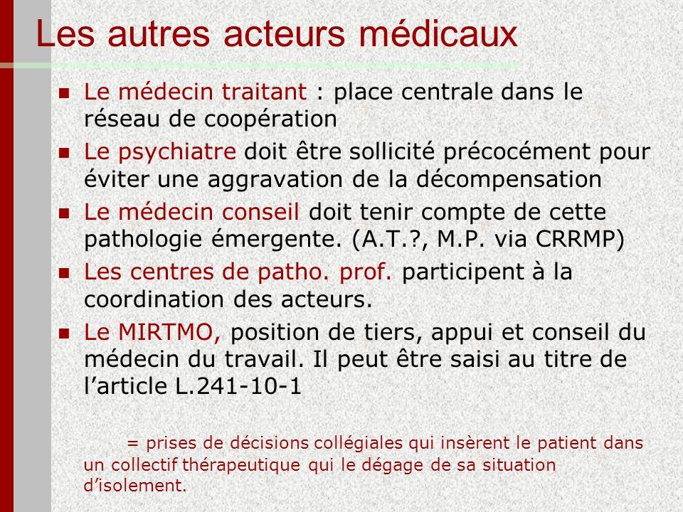 Les autres acteurs médicaux Le médecin traitant : place centrale dans le réseau de coopération Le psychiatre doit être sollicité précocément pour évit