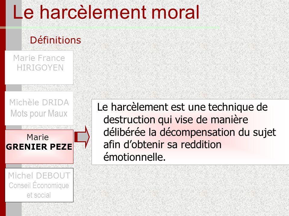 Le harcèlement moral Définitions Marie France HIRIGOYEN Michel DEBOUT Conseil Économique et social Michèle DRIDA Mots pour Maux Marie GRENIER PEZE Le