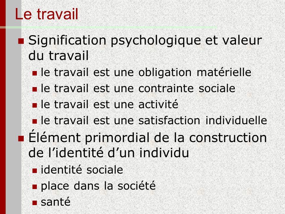 Le travail Signification psychologique et valeur du travail le travail est une obligation matérielle le travail est une contrainte sociale le travail