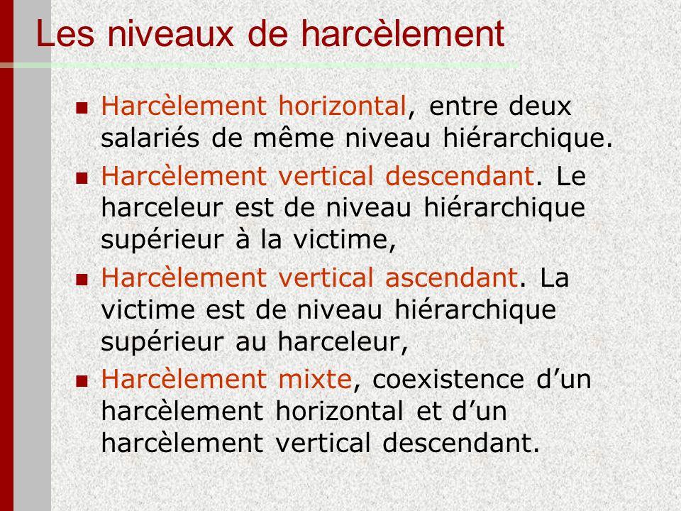 Les niveaux de harcèlement Harcèlement horizontal, entre deux salariés de même niveau hiérarchique. Harcèlement vertical descendant. Le harceleur est