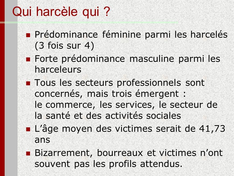 Qui harcèle qui ? Prédominance féminine parmi les harcelés (3 fois sur 4) Forte prédominance masculine parmi les harceleurs Tous les secteurs professi