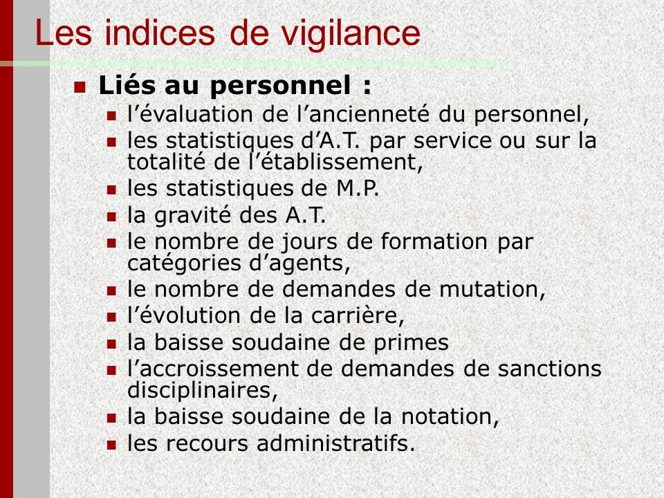 Les indices de vigilance Liés au personnel : lévaluation de lancienneté du personnel, les statistiques dA.T. par service ou sur la totalité de létabli