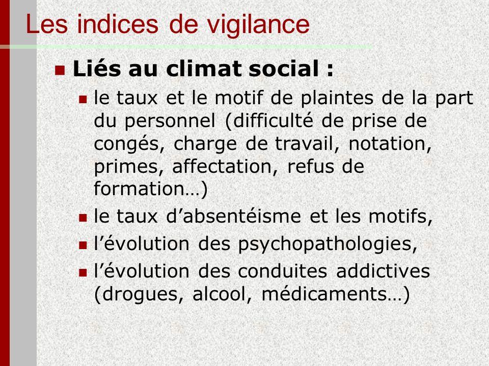 Les indices de vigilance Liés au climat social : le taux et le motif de plaintes de la part du personnel (difficulté de prise de congés, charge de tra