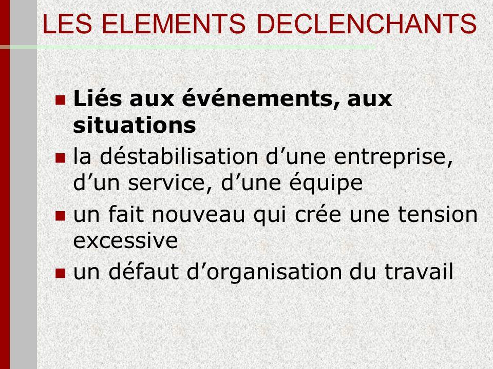 LES ELEMENTS DECLENCHANTS Liés aux événements, aux situations la déstabilisation dune entreprise, dun service, dune équipe un fait nouveau qui crée un